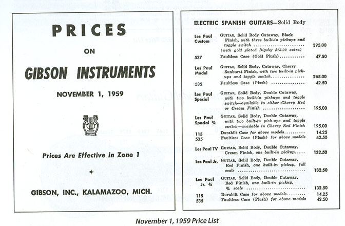 price of a new les paul in 1959. Black Bedroom Furniture Sets. Home Design Ideas
